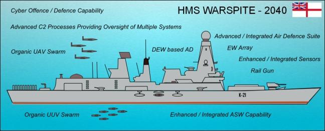 Warspite Concept 2040b